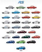 Tutte le Ford RS.