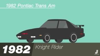 La Pontiac Trans-Am di Supercar.